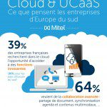 infographie-cloud-ucaas-europe-du-sud-mitel-foliateam