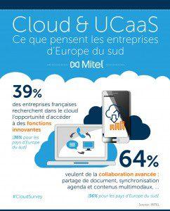 Infographie : Cloud et Ucaas, ce que pensent les entreprises d'Europe du Sud