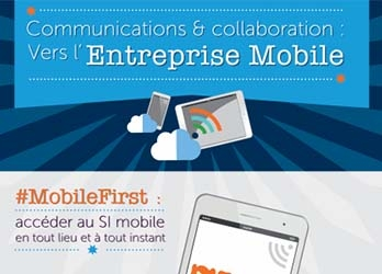 Livre Blanc IDC France « Communications Unifiées et Collaboratives : Mobile first »