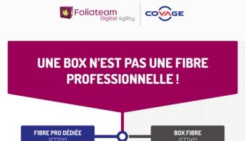 Fibre pro dédiée (Ftto) vs box fibre publique (Ftth) – L'infographie qui vous explique tout !