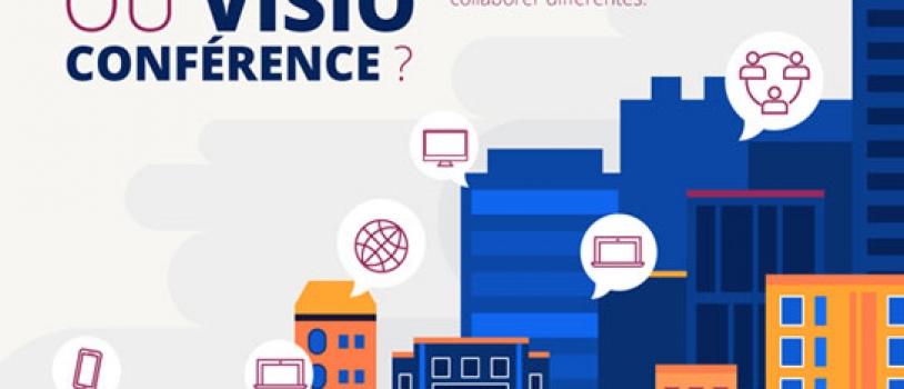VideoCloud Connect solution d'interopérabilité skype entreprise